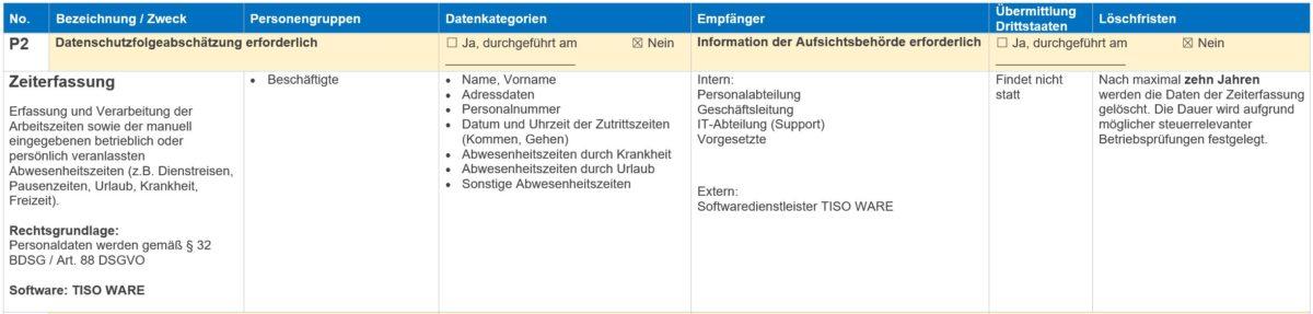 Vorlage Verarbeitungstatigkeiten Effizient Und Ubersichtlich Dokumentieren Datenschutzadvokat Stuttgart